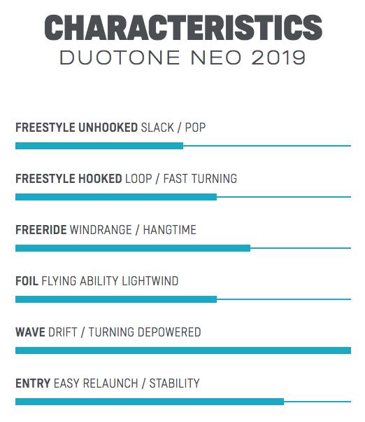 Caratteristiche Neo 2019